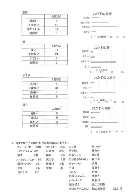 s給食アンケート_02