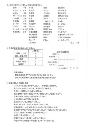 s給食アンケート_03